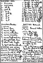 Figure 2. Fullerton's notation system for baseball