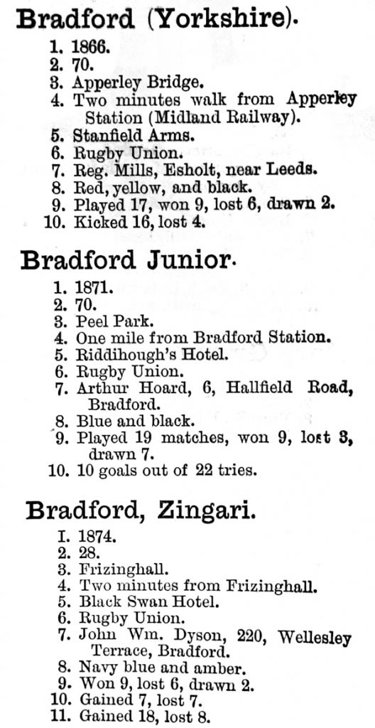 1876 Football Annual - Bradford clubs